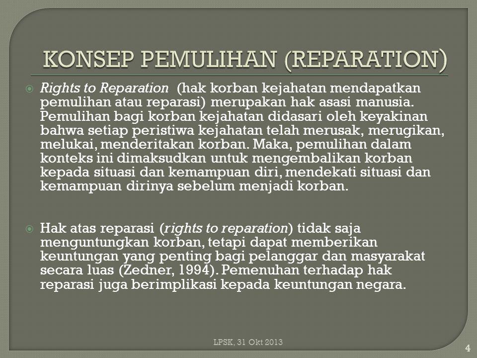  Rights to Reparation (hak korban kejahatan mendapatkan pemulihan atau reparasi) merupakan hak asasi manusia.