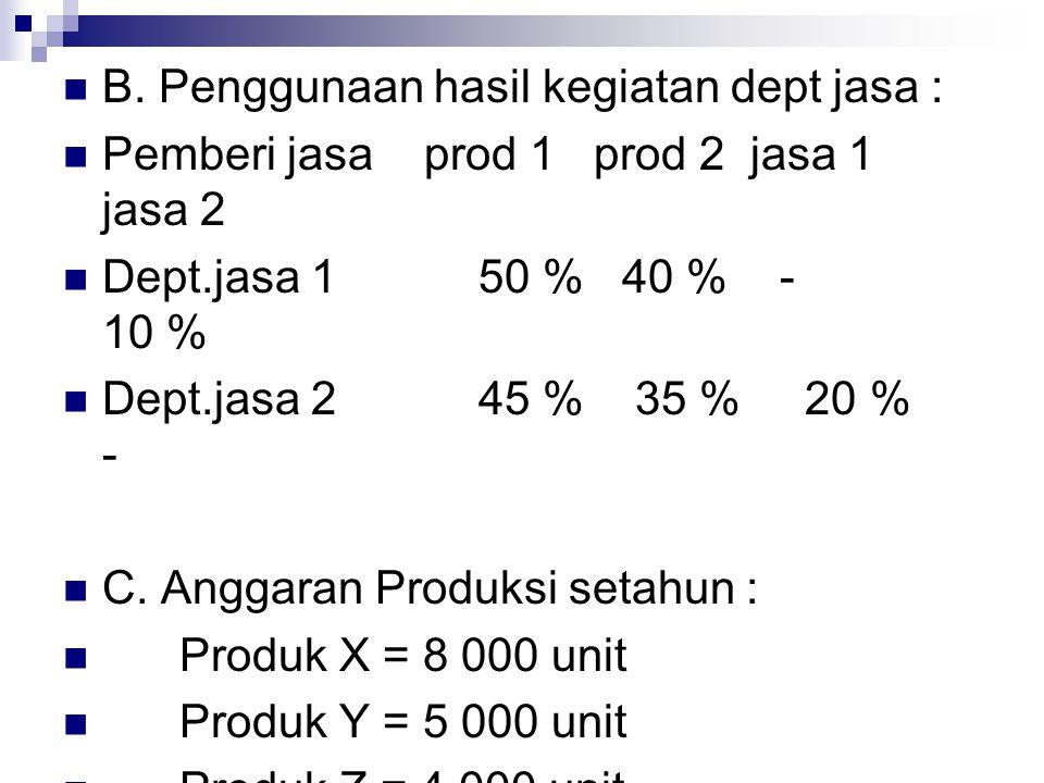 B. Penggunaan hasil kegiatan dept jasa : Pemberi jasa prod 1 prod 2 jasa 1 jasa 2 Dept.jasa 1 50 % 40 % - 10 % Dept.jasa 2 45 % 35 % 20 % - C. Anggara
