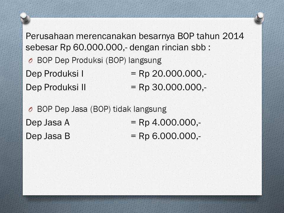 Perusahaan merencanakan besarnya BOP tahun 2014 sebesar Rp 60.000.000,- dengan rincian sbb : O BOP Dep Produksi (BOP) langsung Dep Produksi I= Rp 20.0