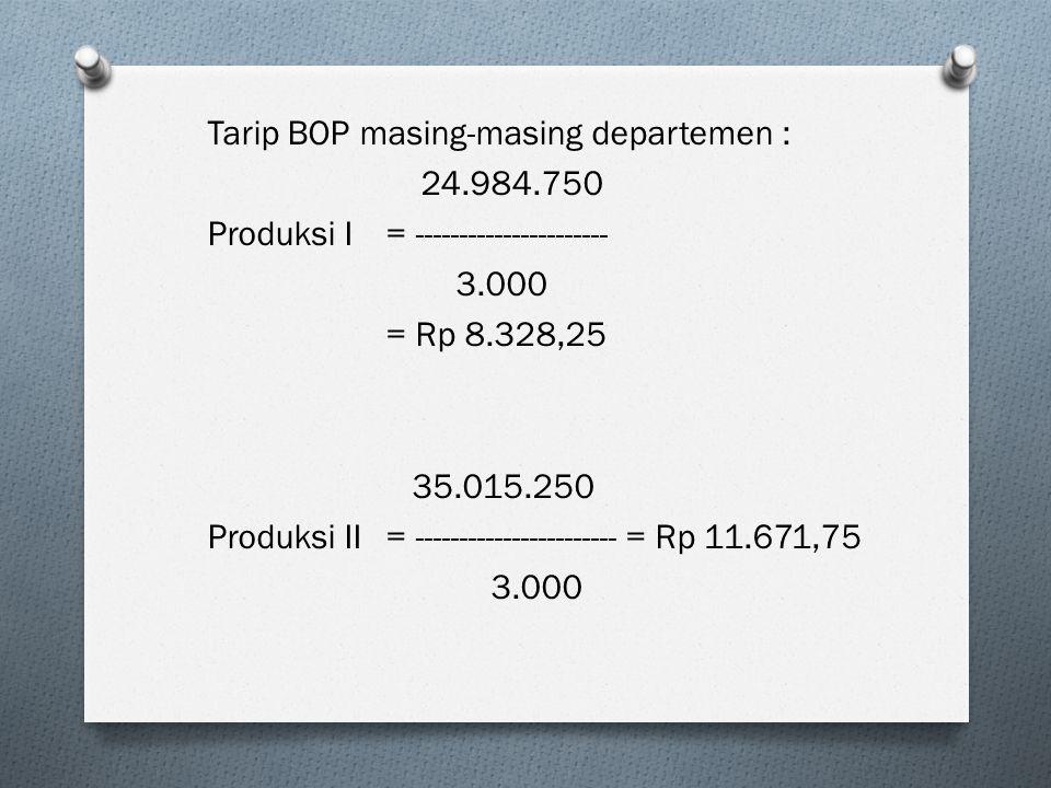 Tarip BOP masing-masing departemen : 24.984.750 Produksi I= ---------------------- 3.000 = Rp 8.328,25 35.015.250 Produksi II= -----------------------