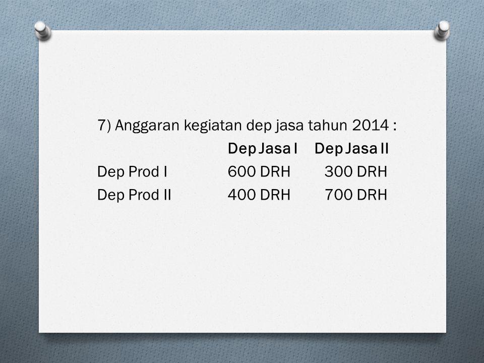 7) Anggaran kegiatan dep jasa tahun 2014 : Dep Jasa I Dep Jasa II Dep Prod I600 DRH300 DRH Dep Prod II400 DRH700 DRH
