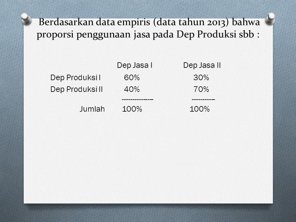 Berdasarkan data empiris (data tahun 2013) bahwa proporsi penggunaan jasa pada Dep Produksi sbb : Dep Jasa I Dep Jasa II Dep Produksi I 60% 30% Dep Pr