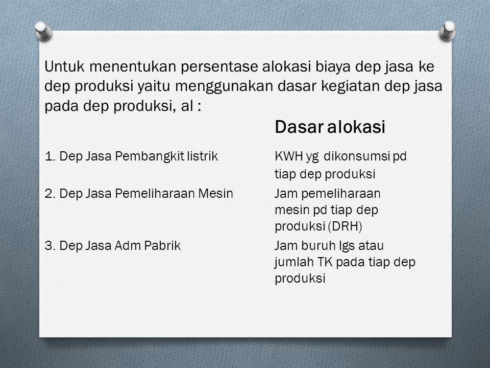 Untuk menentukan persentase alokasi biaya dep jasa ke dep produksi yaitu menggunakan dasar kegiatan dep jasa pada dep produksi, al : Dasar alokasi 1.