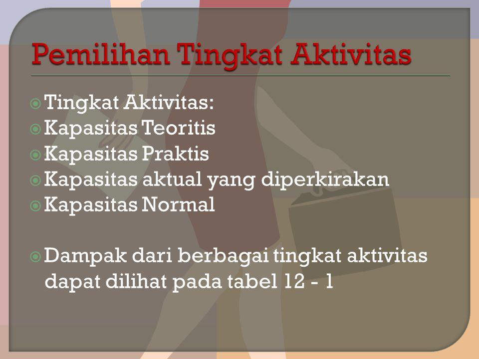  Tingkat Aktivitas:  Kapasitas Teoritis  Kapasitas Praktis  Kapasitas aktual yang diperkirakan  Kapasitas Normal  Dampak dari berbagai tingkat aktivitas dapat dilihat pada tabel 12 - 1