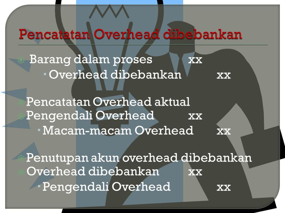  Barang dalam prosesxx  Overhead dibebankanxx  Pencatatan Overhead aktual  Pengendali Overheadxx  Macam-macam Overheadxx  Penutupan akun overhead dibebankan  Overhead dibebankanxx  Pengendali Overheadxx