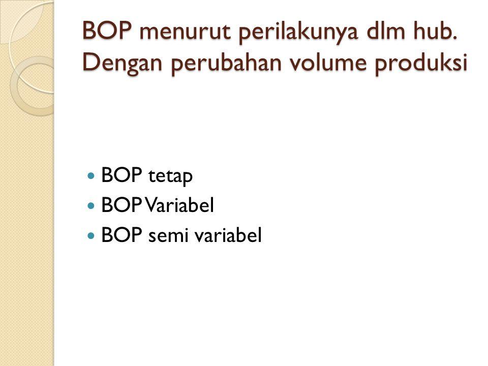 BOP menurut perilakunya dlm hub. Dengan perubahan volume produksi BOP tetap BOP Variabel BOP semi variabel