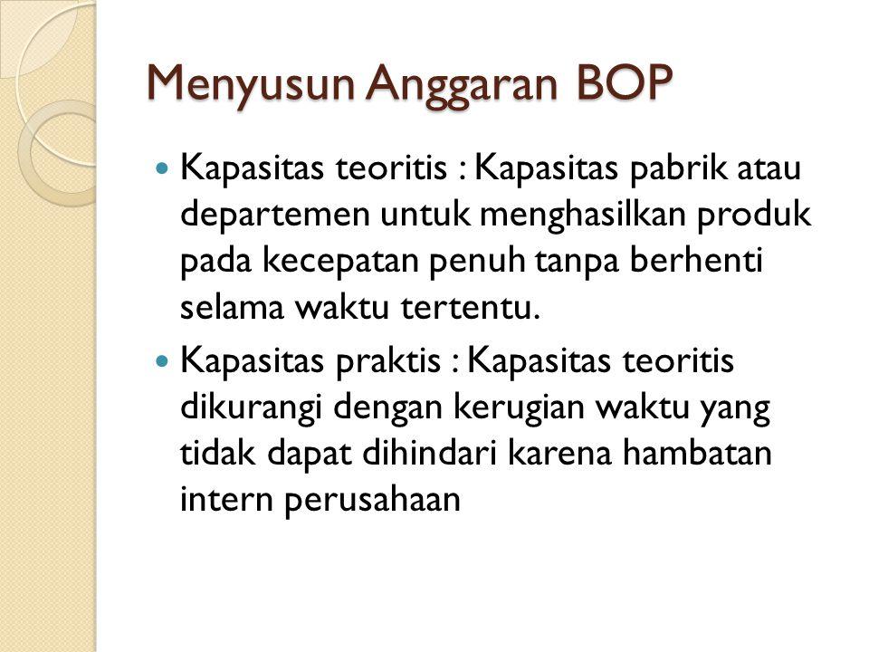 Menyusun Anggaran BOP Kapasitas teoritis : Kapasitas pabrik atau departemen untuk menghasilkan produk pada kecepatan penuh tanpa berhenti selama waktu