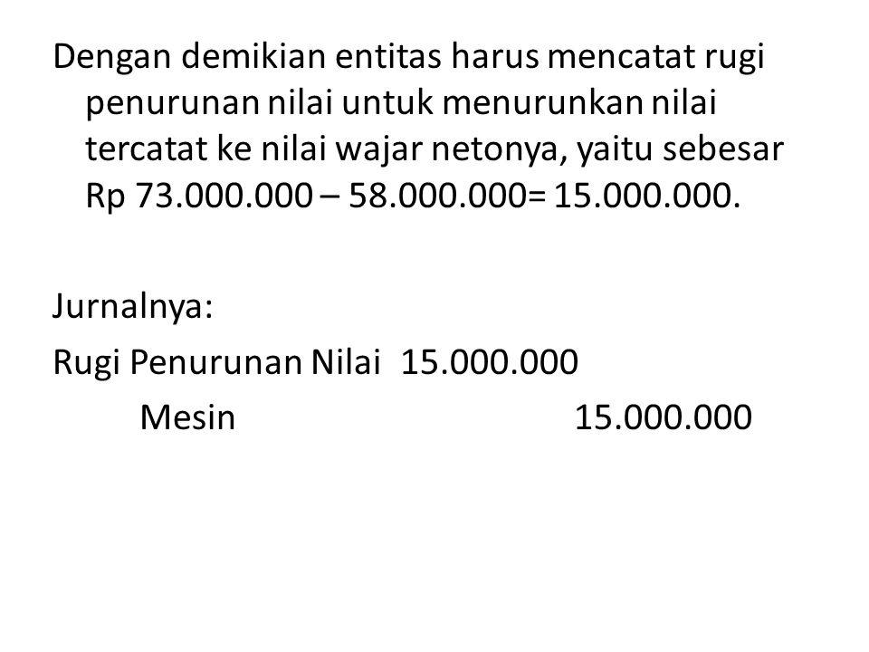 Dengan demikian entitas harus mencatat rugi penurunan nilai untuk menurunkan nilai tercatat ke nilai wajar netonya, yaitu sebesar Rp 73.000.000 – 58.0