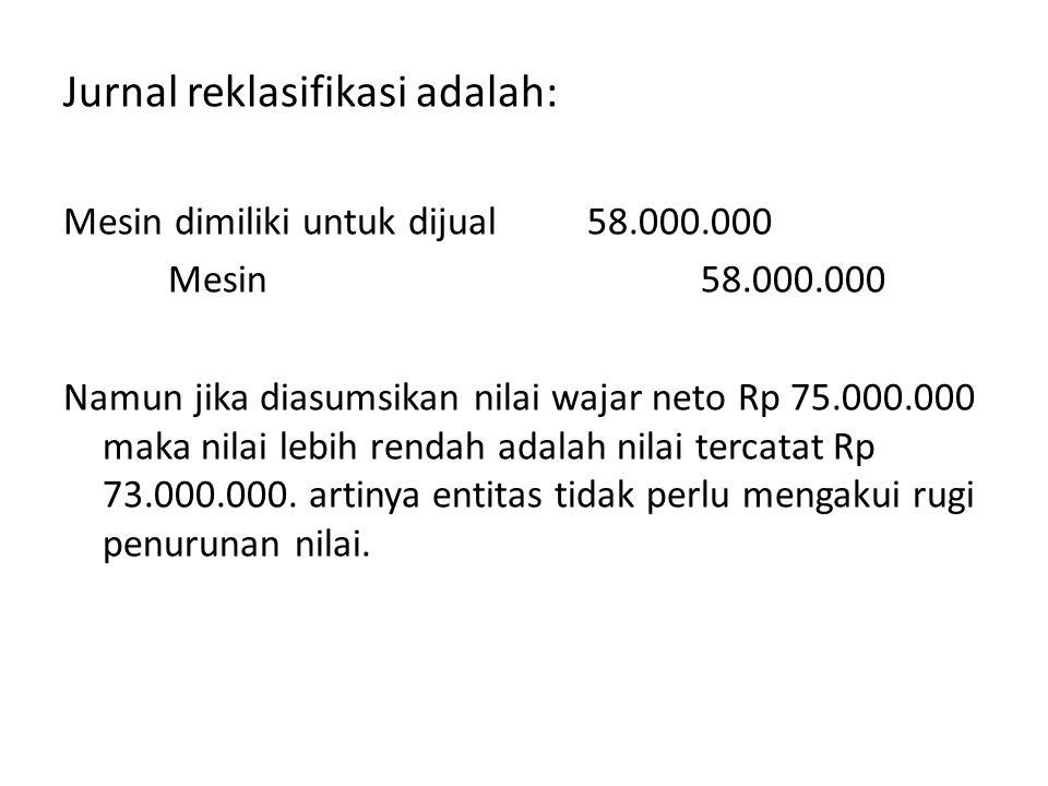 Jurnal reklasifikasi adalah: Mesin dimiliki untuk dijual58.000.000 Mesin 58.000.000 Namun jika diasumsikan nilai wajar neto Rp 75.000.000 maka nilai l