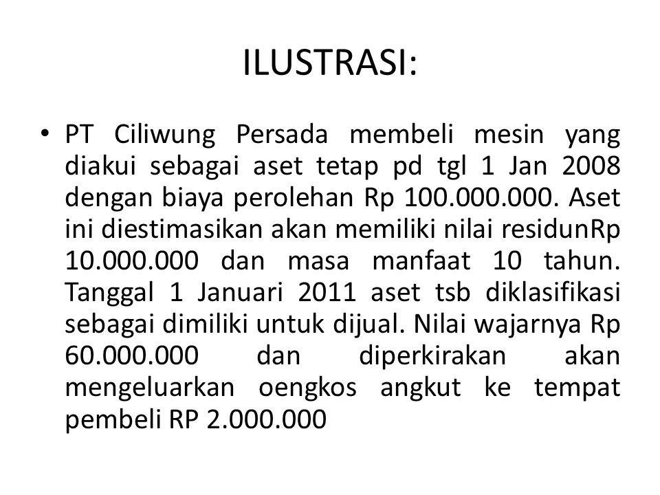 ILUSTRASI: PT Ciliwung Persada membeli mesin yang diakui sebagai aset tetap pd tgl 1 Jan 2008 dengan biaya perolehan Rp 100.000.000. Aset ini diestima