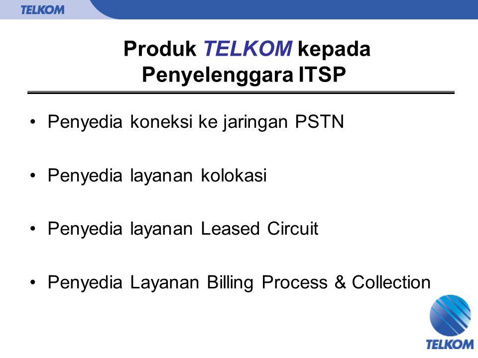 Produk TELKOM kepada Penyelenggara ITSP Penyedia koneksi ke jaringan PSTN Penyedia layanan kolokasi Penyedia layanan Leased Circuit Penyedia Layanan B