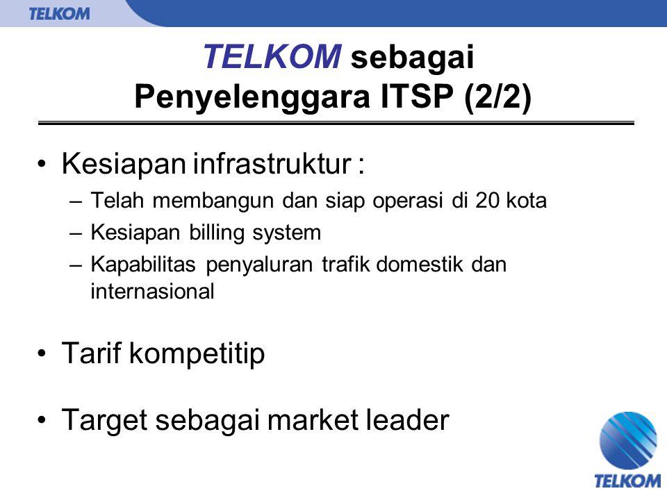 TELKOM sebagai Penyelenggara ITSP (2/2) Kesiapan infrastruktur : –Telah membangun dan siap operasi di 20 kota –Kesiapan billing system –Kapabilitas pe
