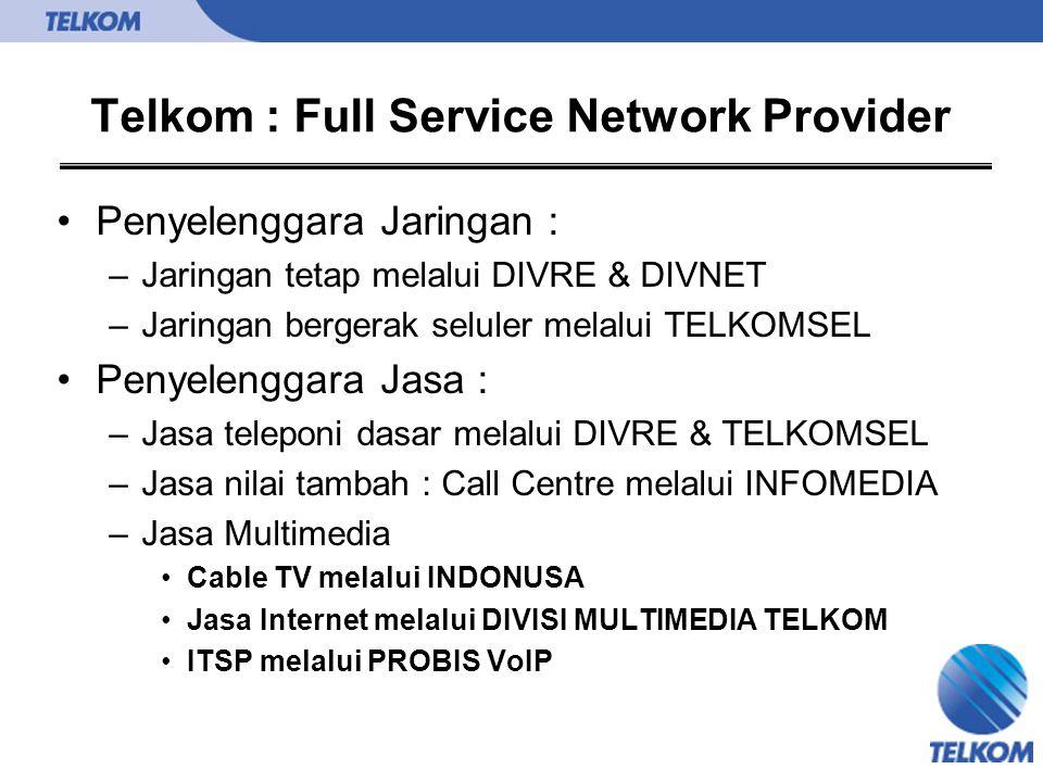 Telkom : Full Service Network Provider Penyelenggara Jaringan : –Jaringan tetap melalui DIVRE & DIVNET –Jaringan bergerak seluler melalui TELKOMSEL Pe