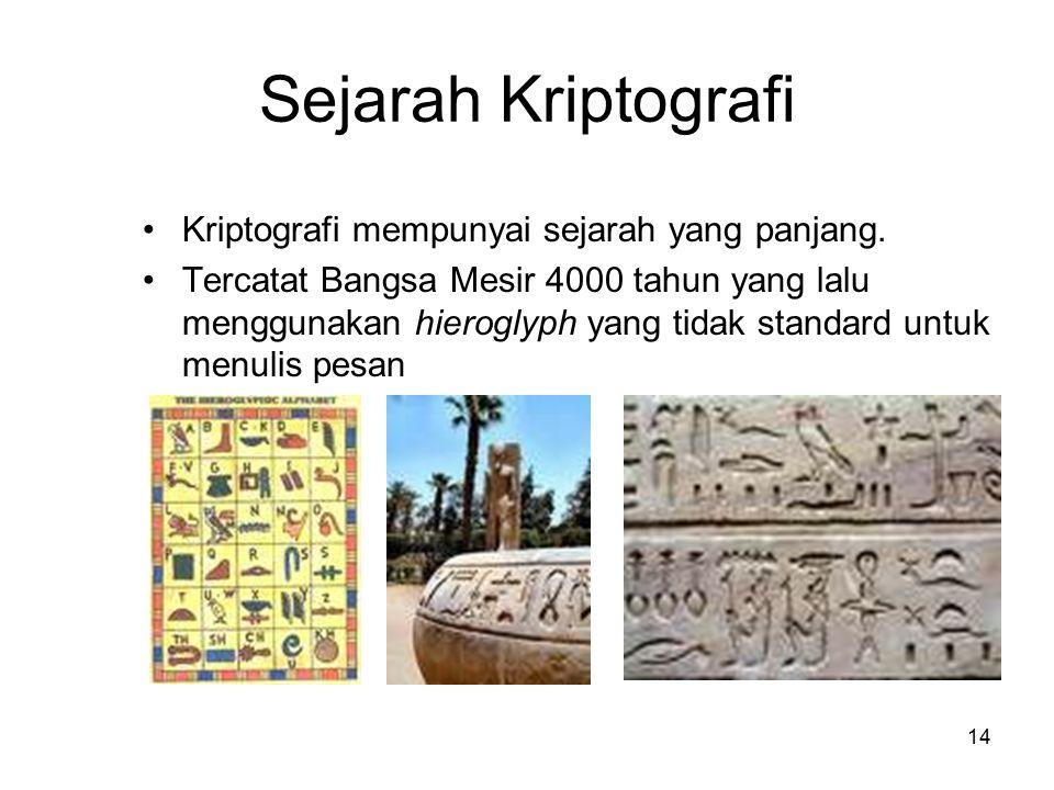 14 Sejarah Kriptografi Kriptografi mempunyai sejarah yang panjang. Tercatat Bangsa Mesir 4000 tahun yang lalu menggunakan hieroglyph yang tidak standa