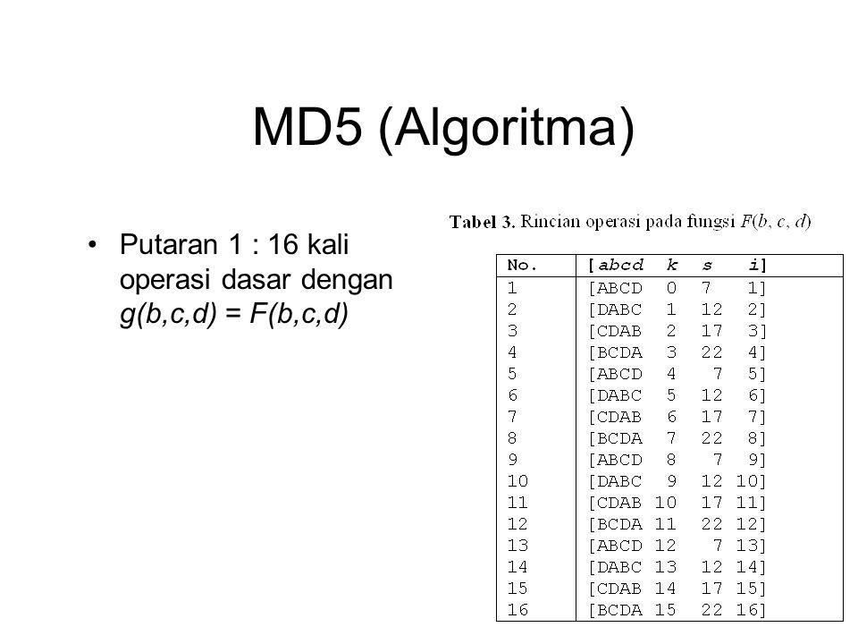 Putaran 1 : 16 kali operasi dasar dengan g(b,c,d) = F(b,c,d)