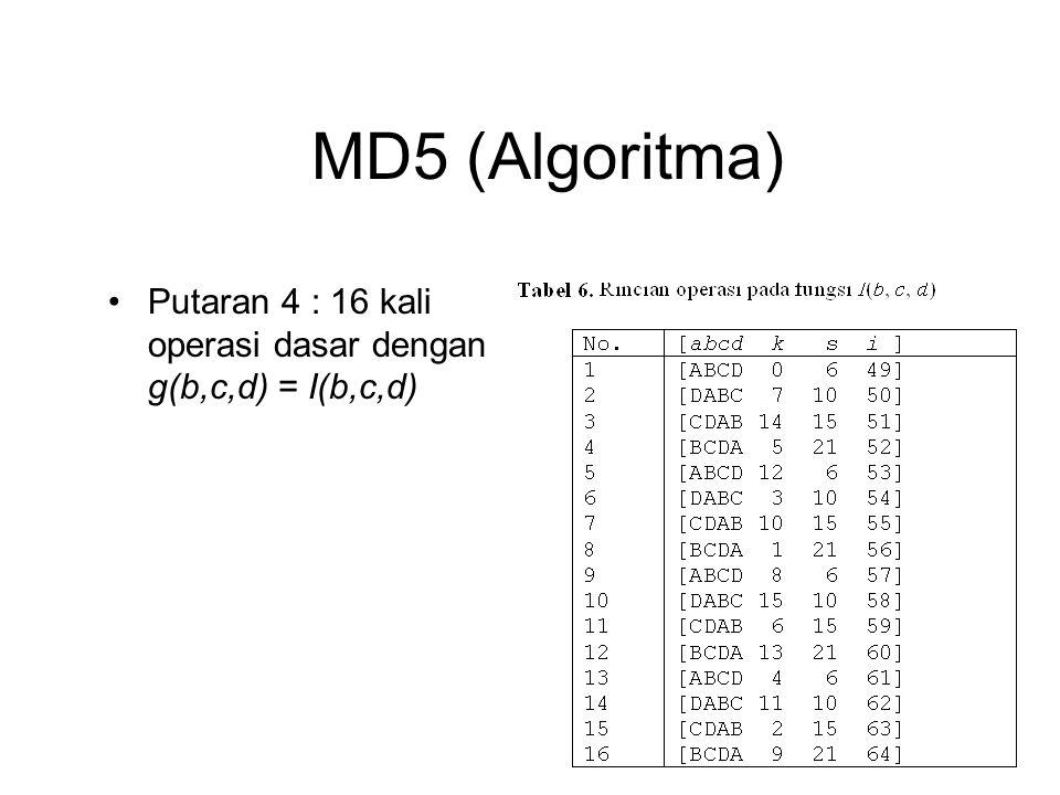 MD5 (Algoritma) Putaran 4 : 16 kali operasi dasar dengan g(b,c,d) = I(b,c,d)