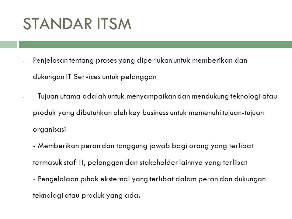 STANDAR ITSM - Penjelasan tentang proses yang diperlukan untuk memberikan dan dukungan IT Services untuk pelanggan - - Tujuan utama adalah untuk menya