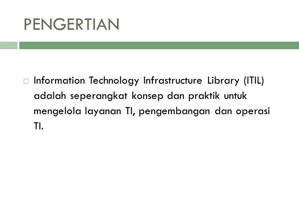 PENGERTIAN  Information Technology Infrastructure Library (ITIL) adalah seperangkat konsep dan praktik untuk mengelola layanan TI, pengembangan dan o