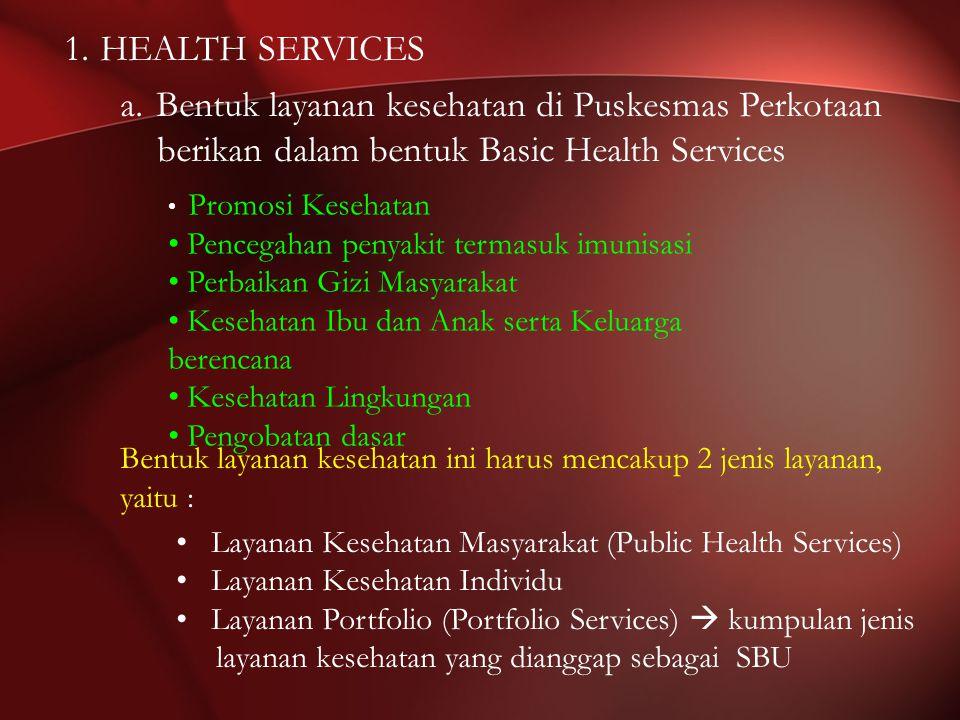 1.HEALTH SERVICES a.Bentuk layanan kesehatan di Puskesmas Perkotaan berikan dalam bentuk Basic Health Services Promosi Kesehatan Pencegahan penyakit termasuk imunisasi Perbaikan Gizi Masyarakat Kesehatan Ibu dan Anak serta Keluarga berencana Kesehatan Lingkungan Pengobatan dasar Bentuk layanan kesehatan ini harus mencakup 2 jenis layanan, yaitu : Layanan Kesehatan Masyarakat (Public Health Services) Layanan Kesehatan Individu Layanan Portfolio (Portfolio Services)  kumpulan jenis layanan kesehatan yang dianggap sebagai SBU