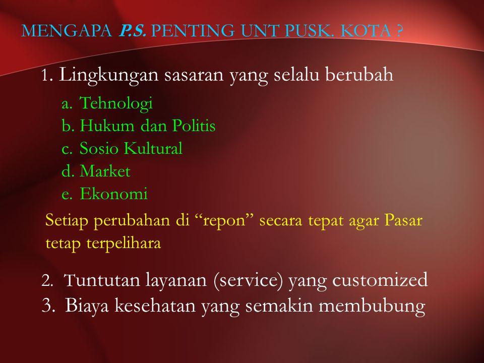 MENGAPA P.S. PENTING UNT PUSK. KOTA . 1.
