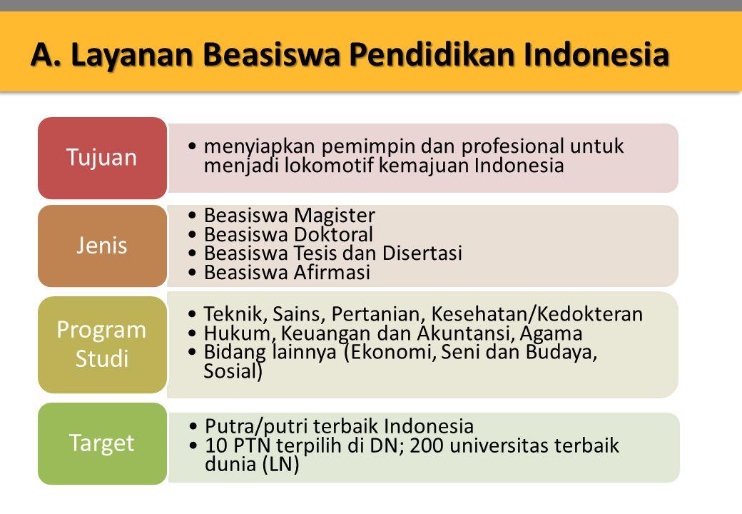 A. Layanan Beasiswa Pendidikan Indonesia menyiapkan pemimpin dan profesional untuk menjadi lokomotif kemajuan Indonesia Tujuan Beasiswa Magister Beasi