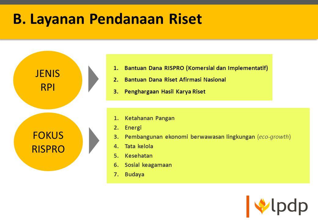 B. Layanan Pendanaan Riset 1.Bantuan Dana RISPRO (Komersial dan Implementatif) 2.Bantuan Dana Riset Afirmasi Nasional 3.Penghargaan Hasil Karya Riset