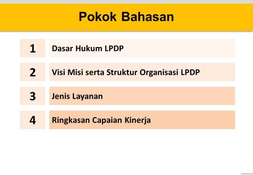 Pokok Bahasan 1 Dasar Hukum LPDP 2 Visi Misi serta Struktur Organisasi LPDP 3 Jenis Layanan 4 Ringkasan Capaian Kinerja