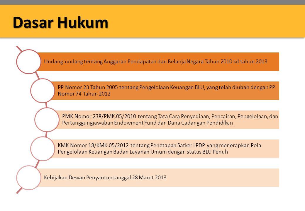 Undang-undang tentang Anggaran Pendapatan dan Belanja Negara Tahun 2010 sd tahun 2013 PP Nomor 23 Tahun 2005 tentang Pengelolaan Keuangan BLU, yang te