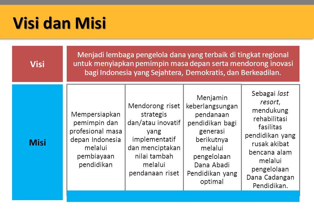 Visi dan Misi Menjadi lembaga pengelola dana yang terbaik di tingkat regional untuk menyiapkan pemimpin masa depan serta mendorong inovasi bagi Indone