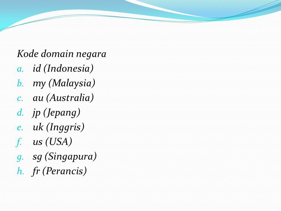 Kode domain negara a.id (Indonesia) b. my (Malaysia) c.