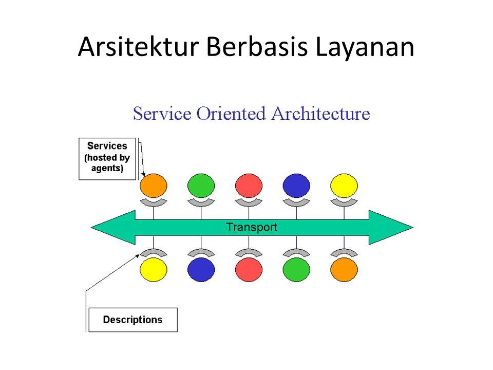Arsitektur Berbasis Layanan