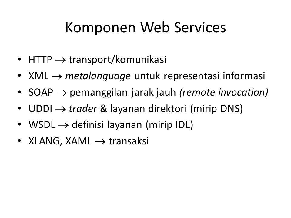 Komponen Web Services HTTP  transport/komunikasi XML  metalanguage untuk representasi informasi SOAP  pemanggilan jarak jauh (remote invocation) UDDI  trader & layanan direktori (mirip DNS) WSDL  definisi layanan (mirip IDL) XLANG, XAML  transaksi