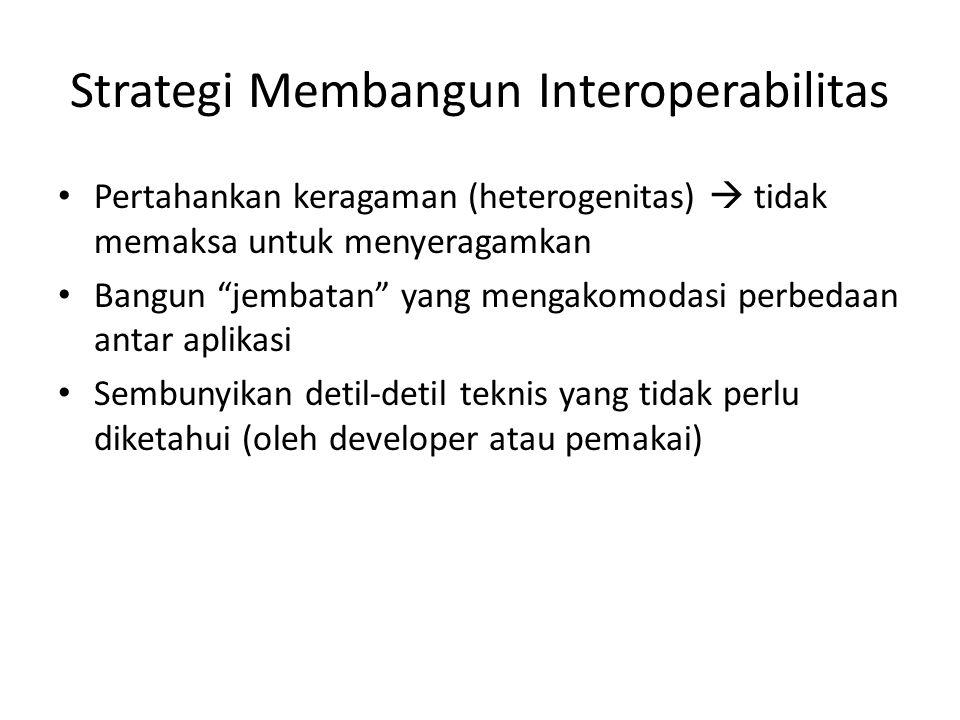 Strategi Membangun Interoperabilitas Pertahankan keragaman (heterogenitas)  tidak memaksa untuk menyeragamkan Bangun jembatan yang mengakomodasi perbedaan antar aplikasi Sembunyikan detil-detil teknis yang tidak perlu diketahui (oleh developer atau pemakai)