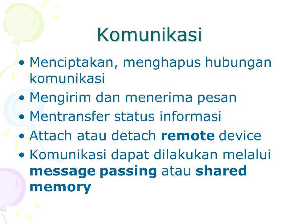 Komunikasi Menciptakan, menghapus hubungan komunikasi Mengirim dan menerima pesan Mentransfer status informasi Attach atau detach remote device Komuni