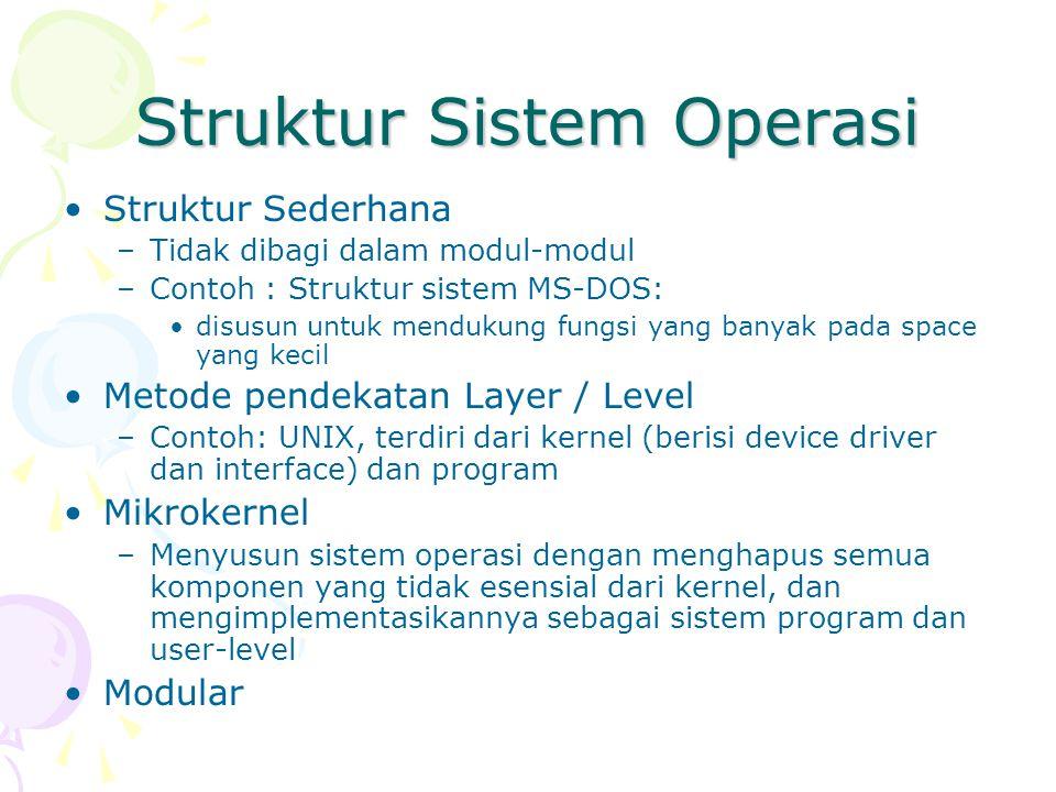 Struktur Sistem Operasi Struktur Sederhana –Tidak dibagi dalam modul-modul –Contoh : Struktur sistem MS-DOS: disusun untuk mendukung fungsi yang banya