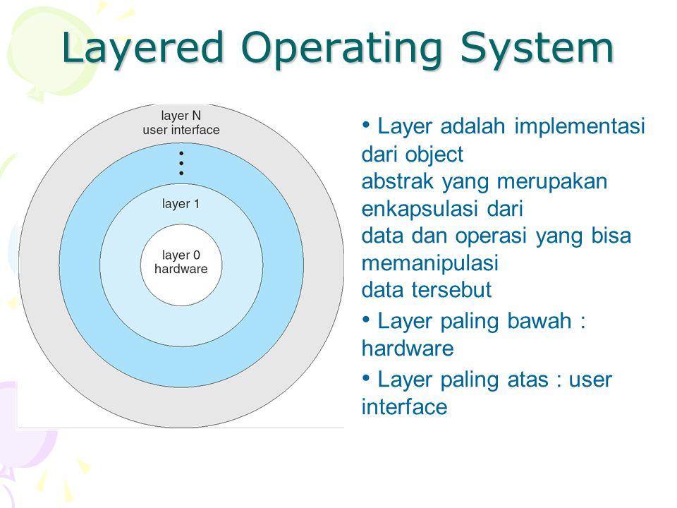 Layered Operating System Layer adalah implementasi dari object abstrak yang merupakan enkapsulasi dari data dan operasi yang bisa memanipulasi data te
