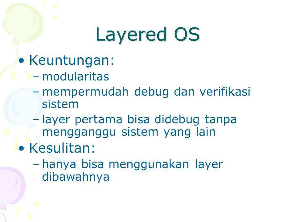 Layered OS Keuntungan: –modularitas –mempermudah debug dan verifikasi sistem –layer pertama bisa didebug tanpa mengganggu sistem yang lain Kesulitan: