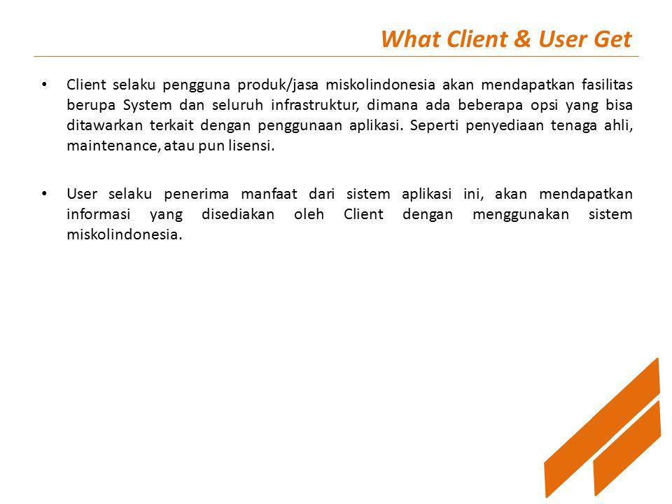 What Client & User Get Client selaku pengguna produk/jasa miskolindonesia akan mendapatkan fasilitas berupa System dan seluruh infrastruktur, dimana ada beberapa opsi yang bisa ditawarkan terkait dengan penggunaan aplikasi.
