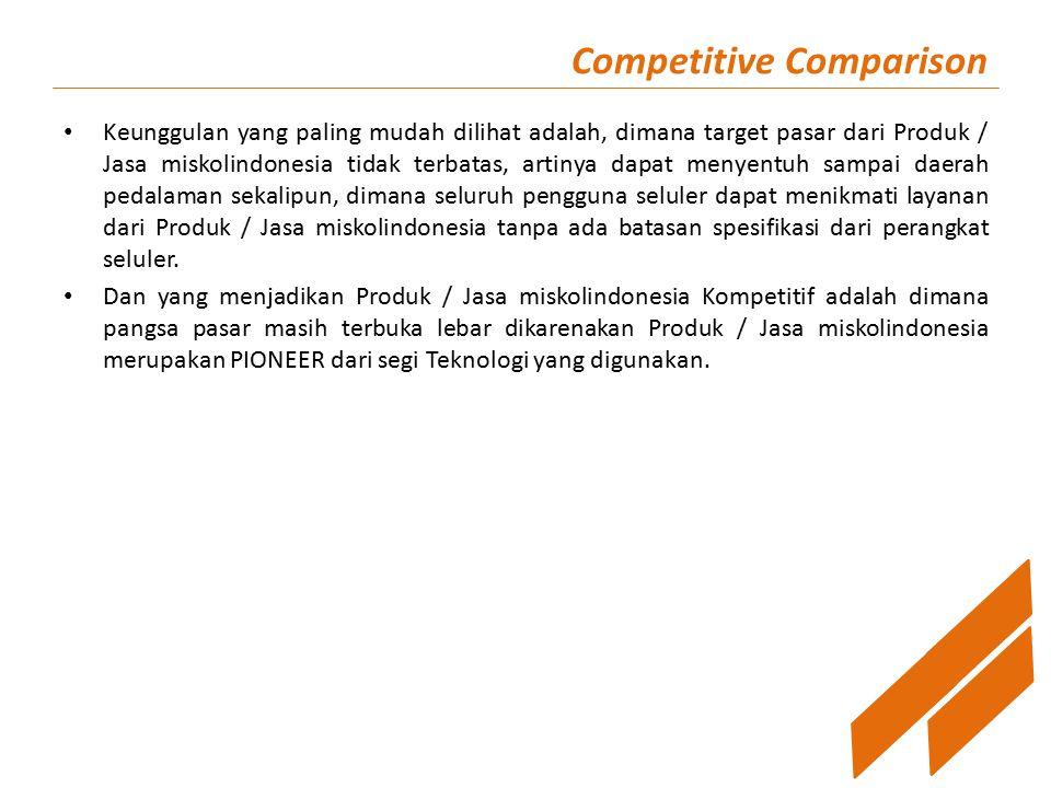 Competitive Comparison Keunggulan yang paling mudah dilihat adalah, dimana target pasar dari Produk / Jasa miskolindonesia tidak terbatas, artinya dap