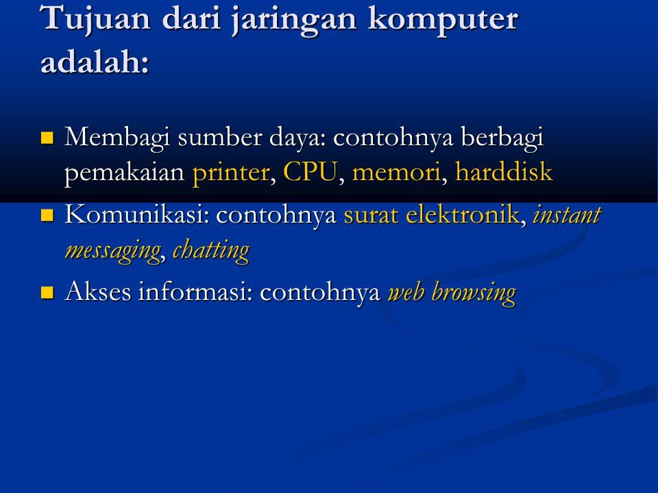 Tujuan dari jaringan komputer adalah: Membagi sumber daya: contohnya berbagi pemakaian printer, CPU, memori, harddisk Membagi sumber daya: contohnya berbagi pemakaian printer, CPU, memori, harddisk Komunikasi: contohnya surat elektronik, instant messaging, chatting Komunikasi: contohnya surat elektronik, instant messaging, chatting Akses informasi: contohnya web browsing Akses informasi: contohnya web browsing