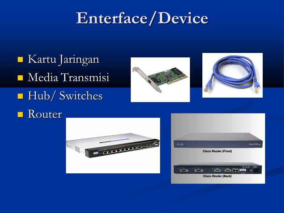 Enterface/Device Kartu Jaringan Kartu Jaringan Media Transmisi Media Transmisi Hub/ Switches Hub/ Switches Router Router