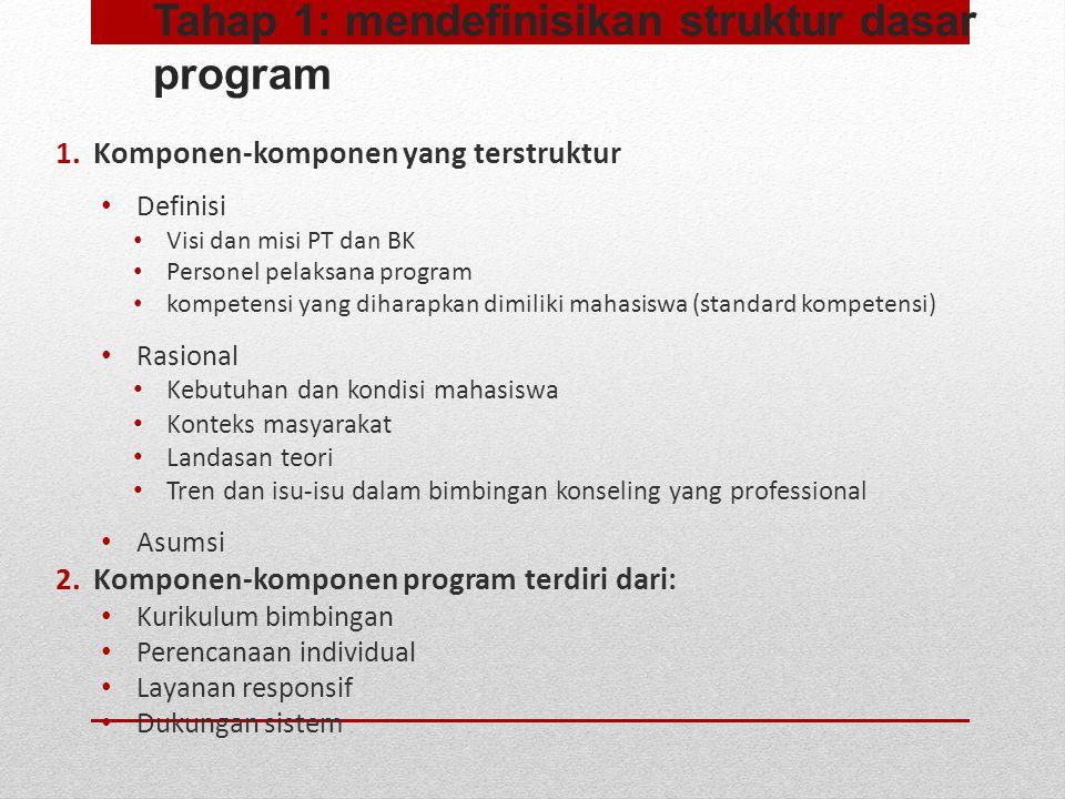 TAHAP PERANCANGAN PROGRAM 1 Mendefinisikan struktur dasar program 2 Mengidentifikasi dan mendaftar kompetensi peserta didik berdasarkan area dan kelas