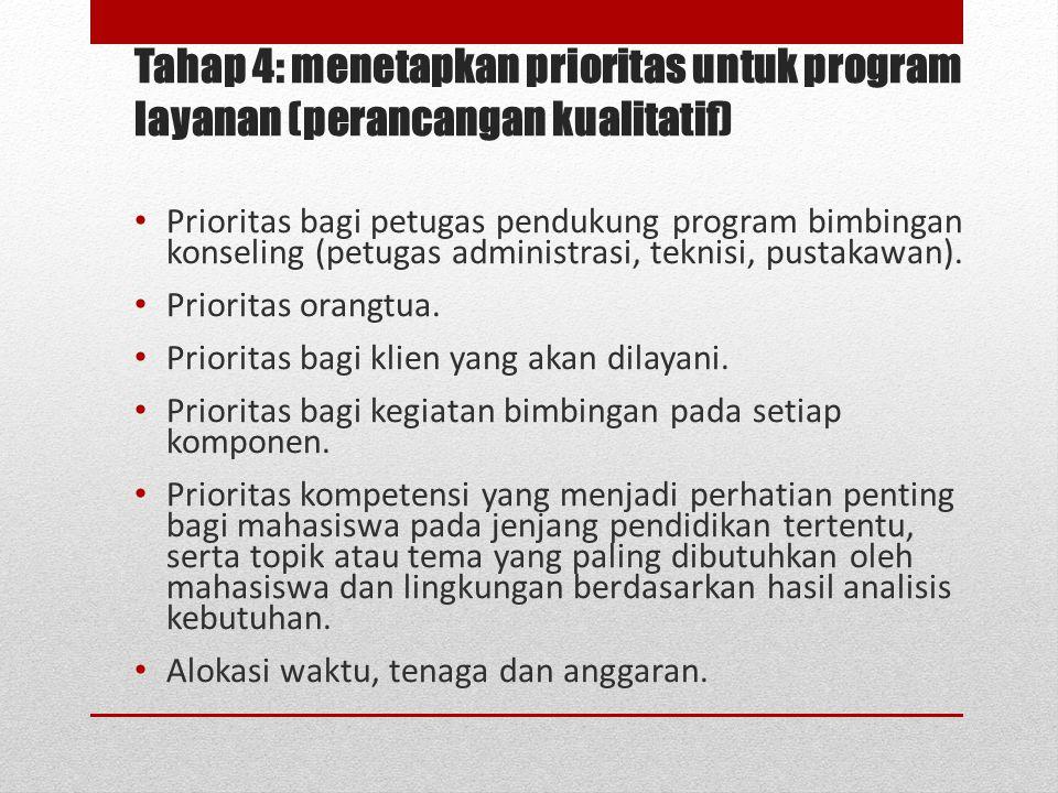 Tahap 3: memastikan dukungan kebijakan Konselor mengidentifikasi kebijakan tentang pelaksanaan program bimbingan konseling. Tujuan: agar konselor dapa