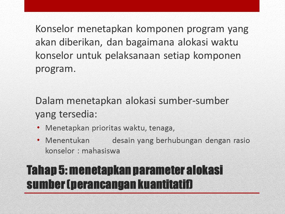 Tahap 4: menetapkan prioritas untuk program layanan (perancangan kualitatif) Prioritas bagi petugas pendukung program bimbingan konseling (petugas adm
