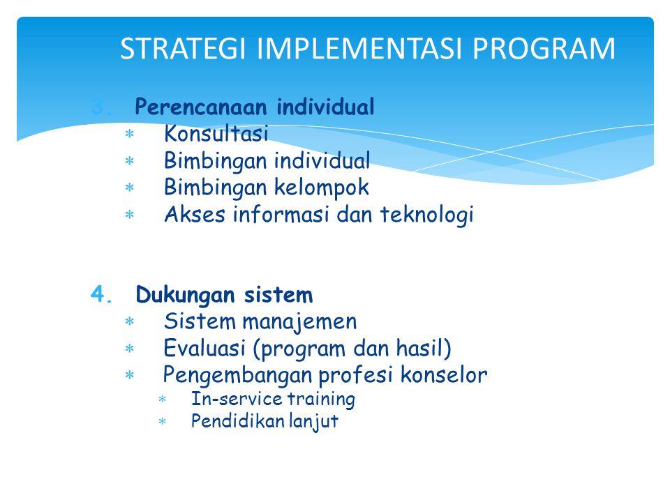 STRATEGI IMPLEMENTASI PROGRAM 1.Pelayanan dasar  Bimbingan kelompok  Bimbingan Klasikal  Pelayanan Orientasi 2.Pelayanan responsif  Konseling Indi