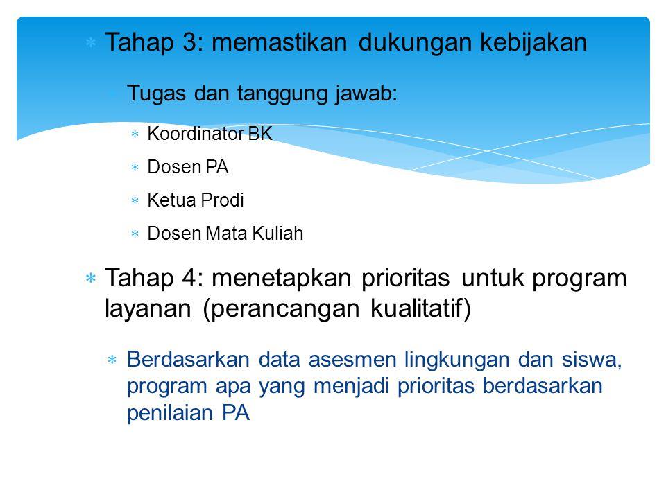Buatlah program BK komprehensif  Tahap 1: mendefinisikan struktur dasar program  Landasan berpikir  Pelaksana program  Target program  Organisasi