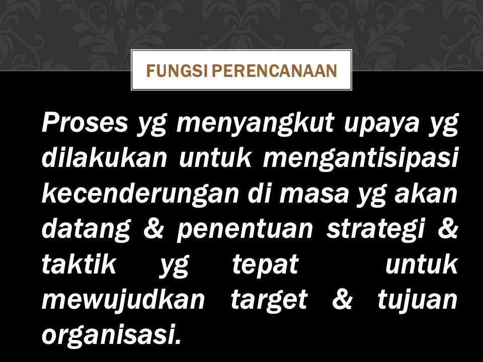 Proses Kegiatan dlm Fungsi-2 Manajemen Planning Penentuan Tujuan dan Bagaimana Cara Pencapaian yang terbaik Organizing Penentuan Bagaimana Penyusunan