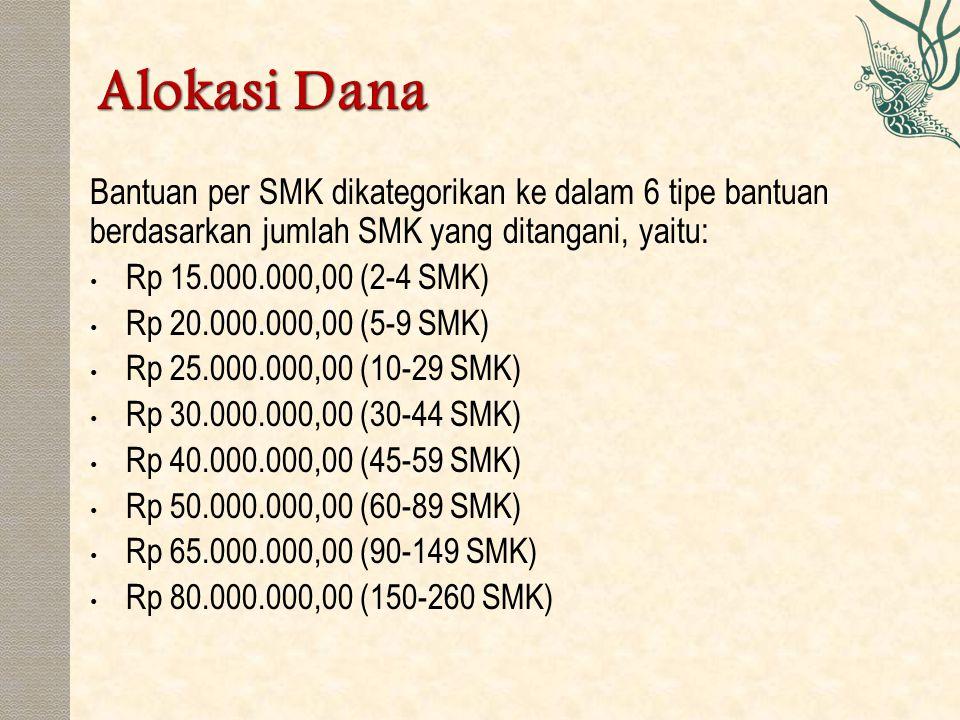 Tersedianya data SMK tahun pelajaran 2013/2014 di setiap Kabupaten/Kota; Tersedianya Buku SMK dalam angka; Terselenggaranya pendampingan penerapan PAS SMK.