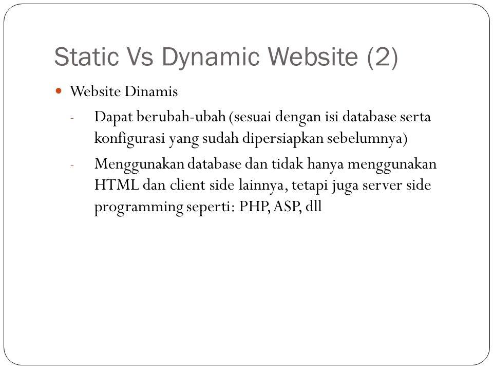 Static Vs Dynamic Website (2) Website Dinamis - Dapat berubah-ubah (sesuai dengan isi database serta konfigurasi yang sudah dipersiapkan sebelumnya) -