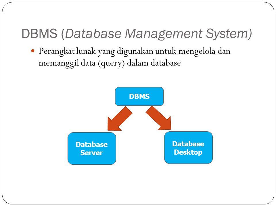 DBMS (Database Management System) Perangkat lunak yang digunakan untuk mengelola dan memanggil data (query) dalam database DBMS Database Server Databa